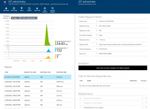 Microsoft Application Insights Failure Detail