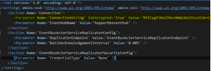 Azure Service Fabric is Encrypted
